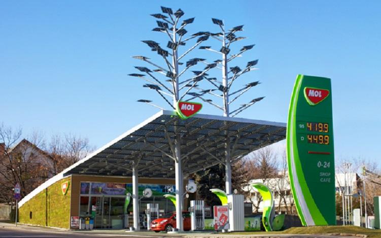 Wo kann man hier tanken? – Interaktive Karte: Tankstellennetz in Ungarn post's picture