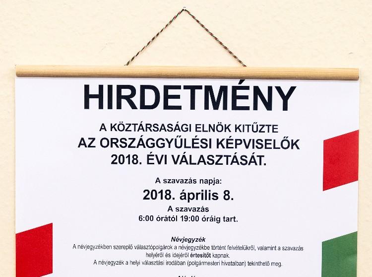 Ungarische Presseschau – Präsident Áder gab den Wahltermin bekannt post's picture