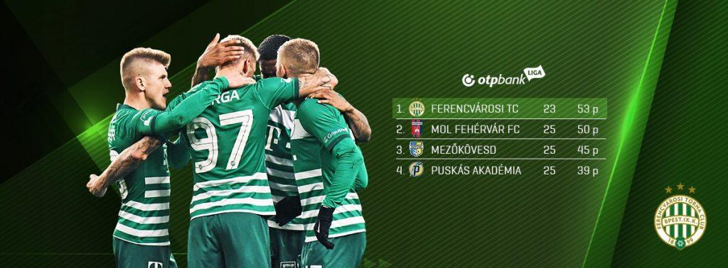 Fußball: OTP Bank League-Restart im Mai post's picture