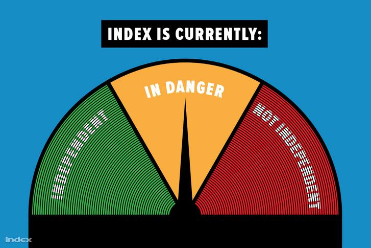Budapost: Index sorgt sich um seine Unabhängigkeit