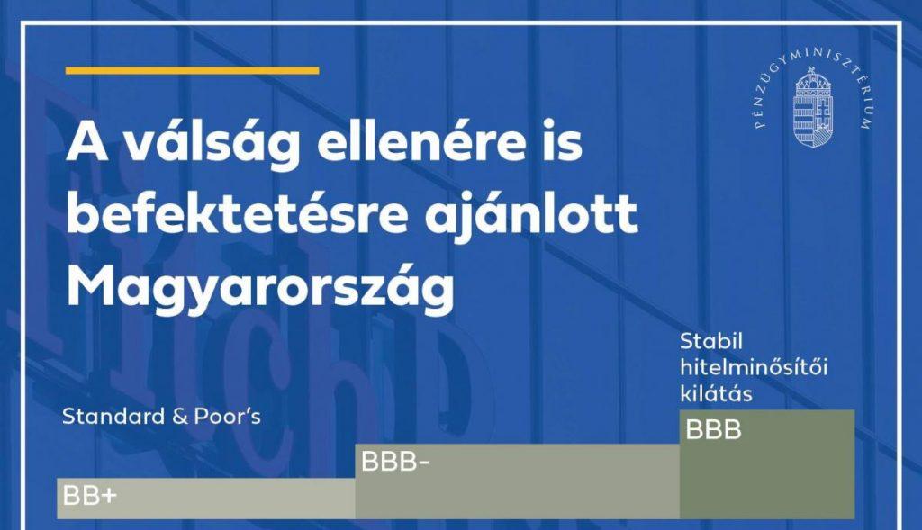 Ratingagenturen vertrauen der ungarischen Wirtschaft post's picture