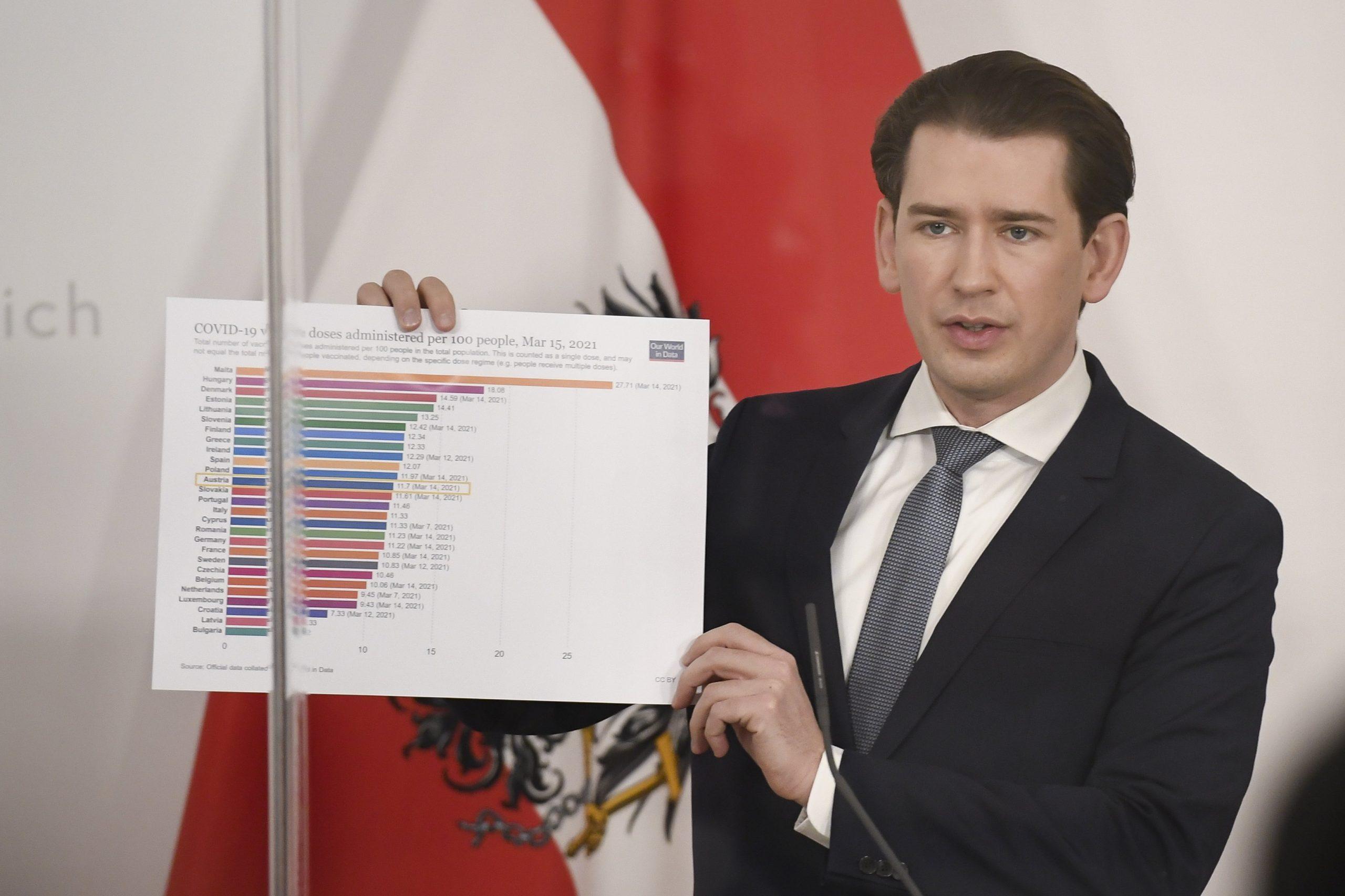 Corona-Maßnahmen: Warum wählt Ungarn eine andere Strategie als Österreich?
